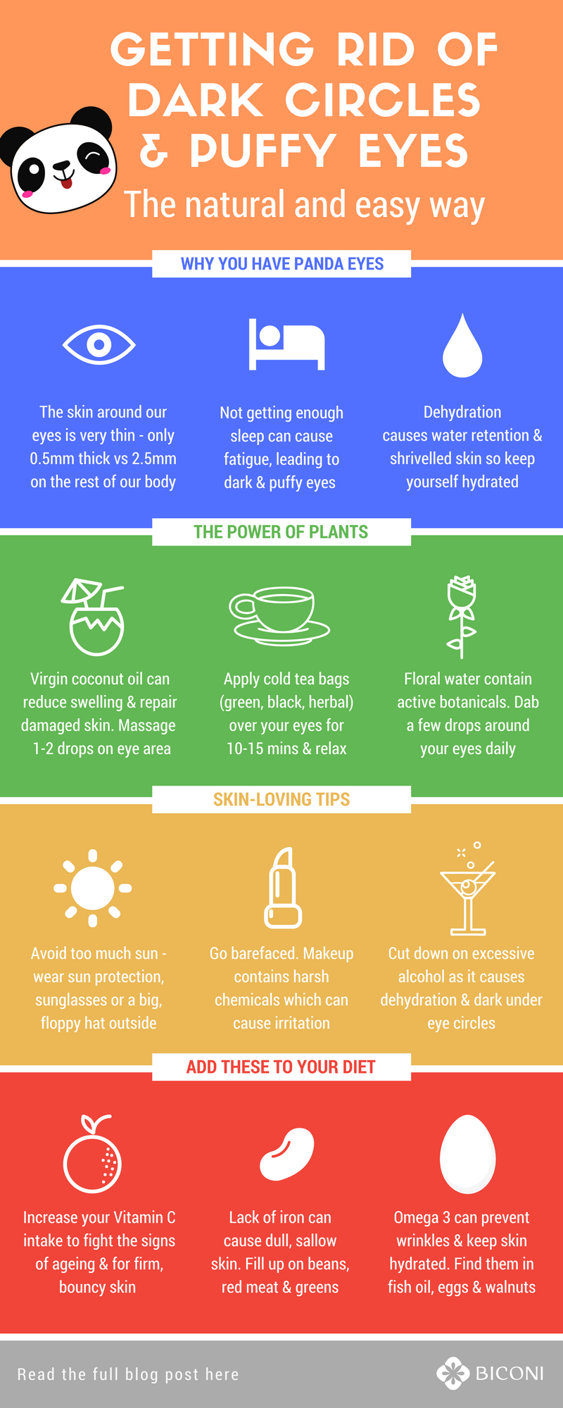 Infograph - Getting rid of dark circles and puffy eyes the natural and easy way